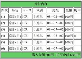 2018年10月7日京都10R6960円3連単.jpg