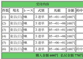 2018年10月7日東京9R770円3連単.jpg
