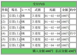 2018年11月10日京都JS430円3連複6点.jpg