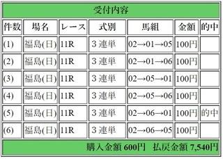 2018年11月11日福島記念7540円3連単.jpg