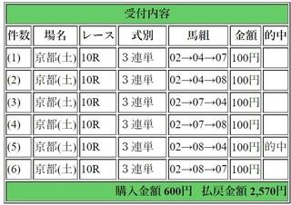 2018年11月17日京都10R2570円3連単.jpg