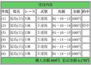2018年11月18日福島11R6170円3連複.jpg