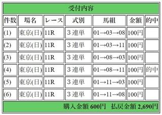 2018年11月25日 ジャパンカップ2690円3連単.jpg