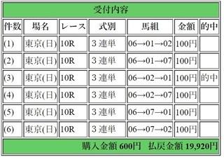 2018年6月10日東京10R19920円3連単.jpg