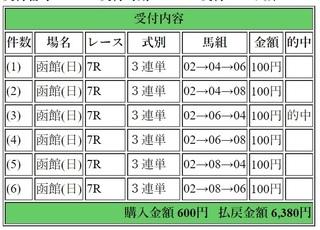 2018年6月17日函館7R6380円3連単.jpg