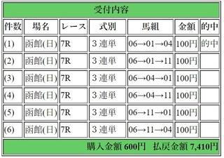 2018年6月24日函館7R7410円連単.jpg