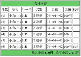 2018年7月28日小倉12R2610円3連単.jpg