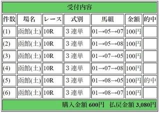 2018年7月7日函館10R3080円3連単.jpg