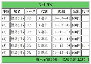 2018年7月8日福島10R2280円3連単.jpg
