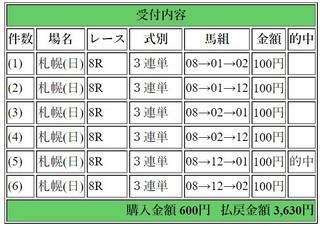 2018年8月12日札幌8R3630円3連単.jpg