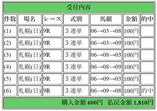 2018年8月12日札幌9R1810円3連単.jpg