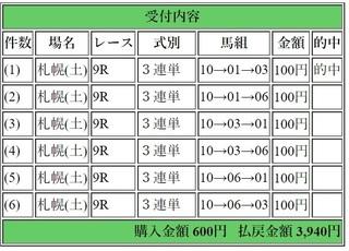 2018年8月25日札幌9R3490円3連単.jpg