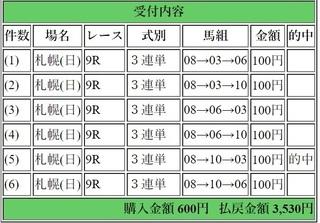 2018年8月26日札幌9R3520円3連単.jpg