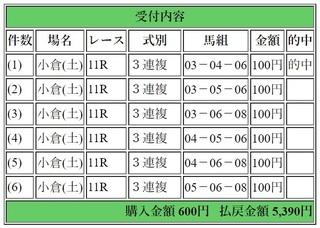 2018年8月4日小倉11R5390円3連複.jpg