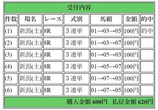 2018年8月4日新潟8R620円3連単6.jpg