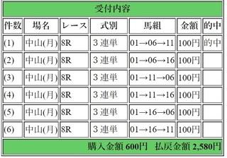 2018年9月17日阪神8R2580円3連単.jpg