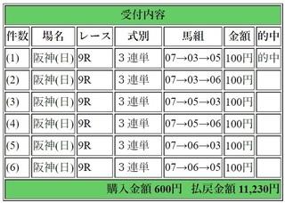 2018年9月23日阪神9R11230円3連単6点.jpg