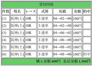 2018年9月8日阪神10R1560円3連単.jpg