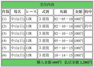 2018年9月9日京成杯AH1280円3連複.jpg