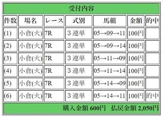 2018年2月13日小倉7R2050円3連単6点的中.jpg