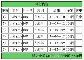 2018年2月17日小倉10R7880円3連単.jpg