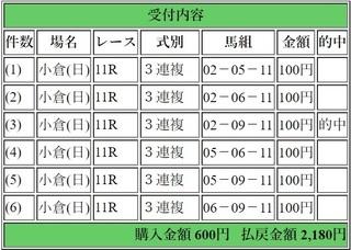 2018年2月25日小倉11R2180円3連複.jpg