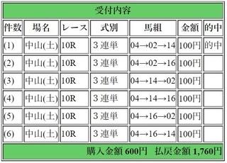 2018年3月3日中山10R1760円3連単.jpg