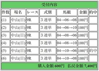 2018年3月4日中山9R7400円3連単.jpg