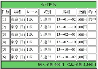 2018年5月20日オークス11R3360円3連単.jpg
