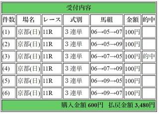 2018年5月27日京都11R3480円3連単.jpg