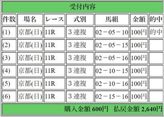 2019年1月13日京都11日経新春杯2640円3連複6.jpg
