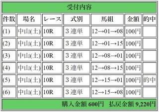 2019年1月5日中山10R9220円3連単6点.jpg