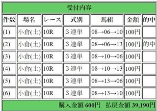 2019年2月23日小倉10R39190円3連単6.jpg