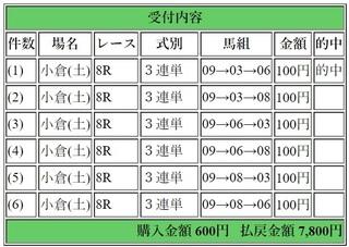 2019年2月23日小倉8R7800円3連単.jpg