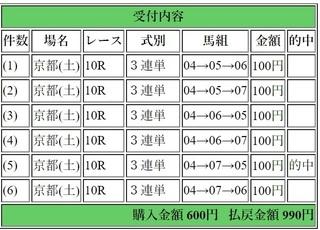 2019年4月20日京都10R990円3連単6.jpg