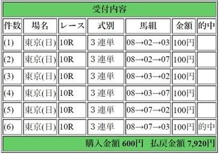 2019年5月19日東京10R7920円3連単.jpg
