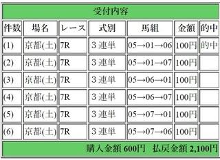 2019年5月25日京都7R2100円3連単.jpg
