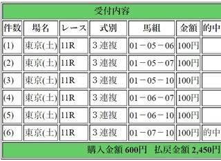 2019年5月25日東京11R2450円3連複6.jpg