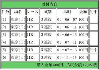 2019年5月26日日本ダービー12050円3連複.jpg