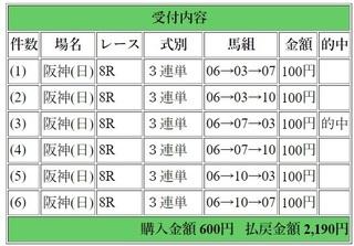 2019年6月23日阪神8R2190円3連単.jpg