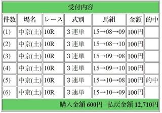 2019年6月29日中京10R12710円3連単.jpg