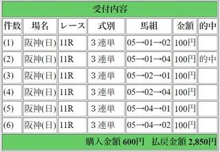 2019年6月2日阪神11R2850円3連単.jpg