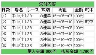 9月25日中山3R.jpg