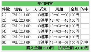 9月25日中山6R.jpg