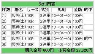 9月25日阪神10R.jpg