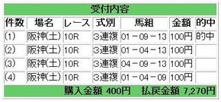 9月25日阪神10R②.jpg