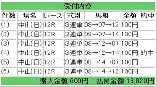 9月26日中山12R.jpg