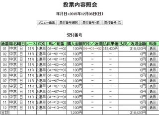 チャンピオンズカップ318430円3連単12点的中.jpg