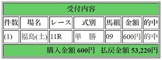 単勝55,220円.jpg