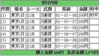 東京11RフローラS1970円3連複6点.jpg